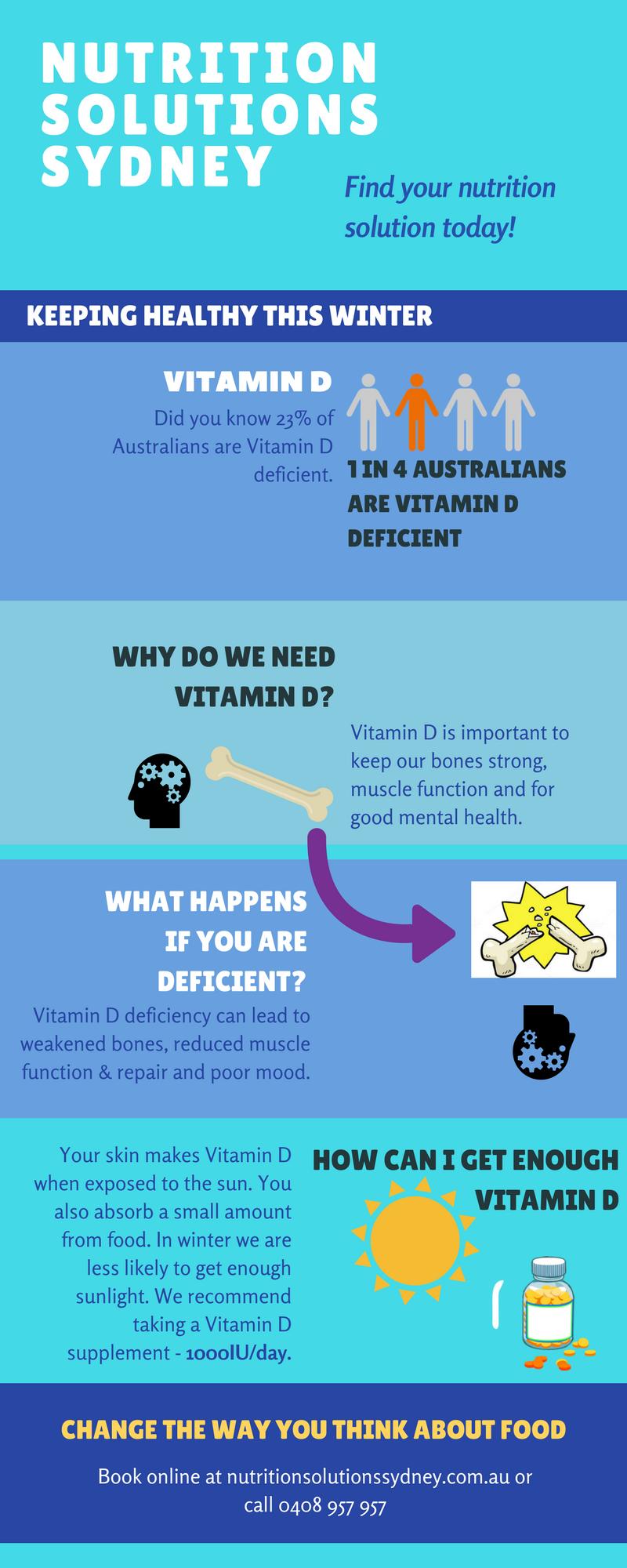 Vit D infograph